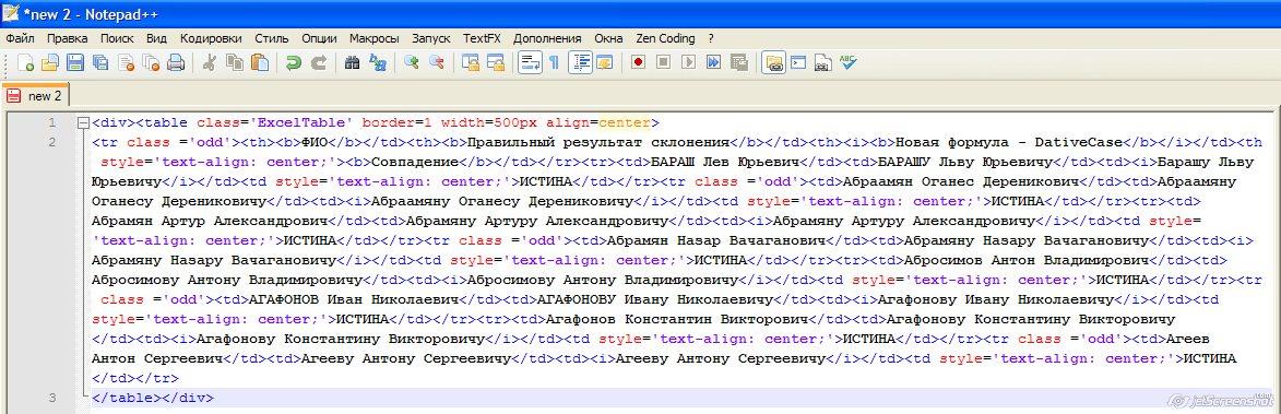 результат экспорта таблицы в HTML