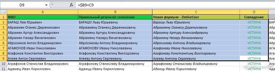 исходная таблица Excel для экспорта в HTML