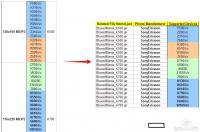 Исходный вид таблицы, и результат преобразования