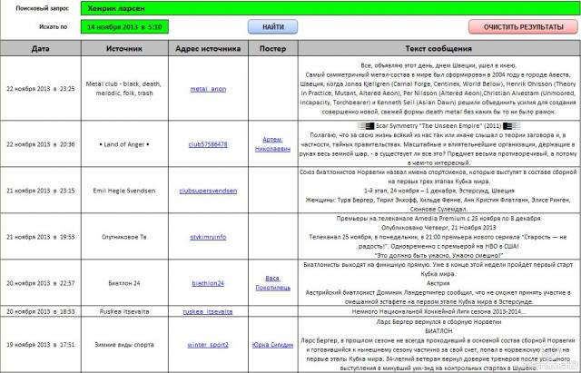 Результаты поиска в соц.сети Вконтакте (vk.com) по новостям (вывод в таблицу Excel)