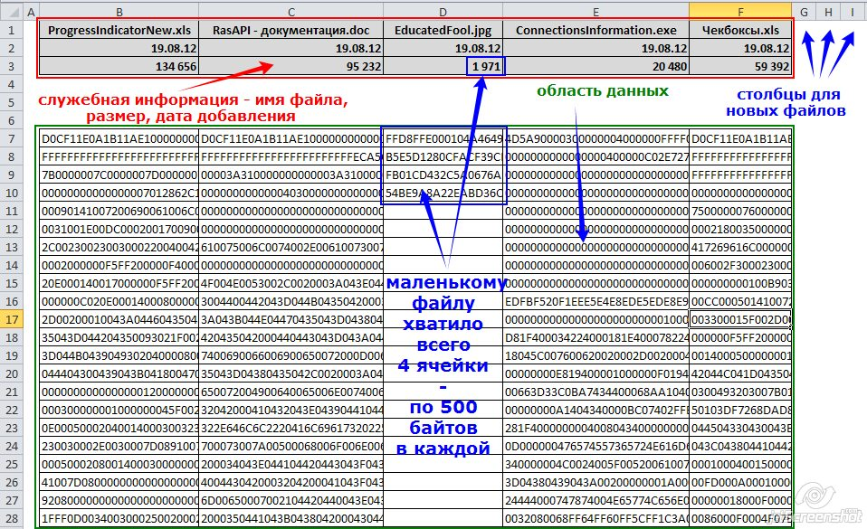 Excel vba скопировать данные в другой файл.Crack Excel VBA макросов пароль