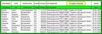 Таблица Excel с исходными данными для создания документов Word