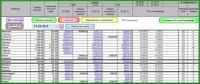 Отчёт по ликвидности портфелей ценных бумаг