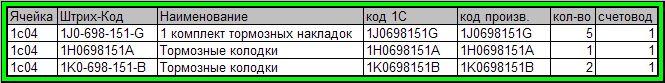 Пример таблицы в Excel